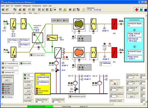 Prozessvisualisierung für einen Lüftungskreis unter LDSWin
